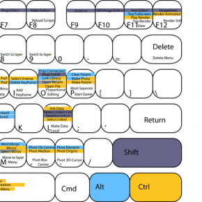Blender 3D 2.6 Keyboard Shortcut Map